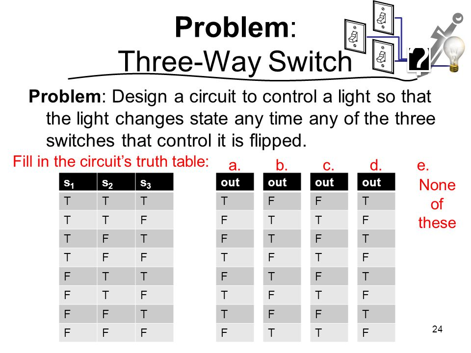 Problem: Three-Way Switch Problem: Design a circuit to control a light so that the light changes state any time any of the three switches that control it is flipped.