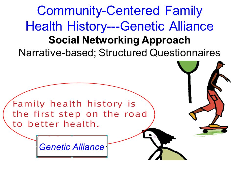 Community-Centered Family Health History---Genetic Alliance Social Networking Approach Narrative-based; Structured Questionnaires Genetic Alliance