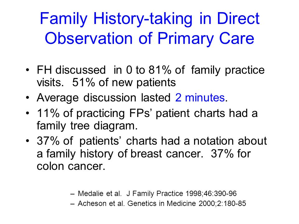 Family History-taking in Direct Observation of Primary Care FH discussed in 0 to 81% of family practice visits.