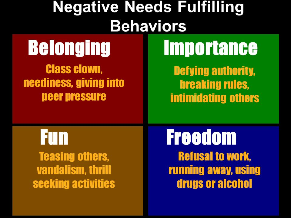 Negative Needs Fulfilling Behaviors Belonging Class clown, neediness, giving into peer pressure Importance Defying authority, breaking rules, intimida