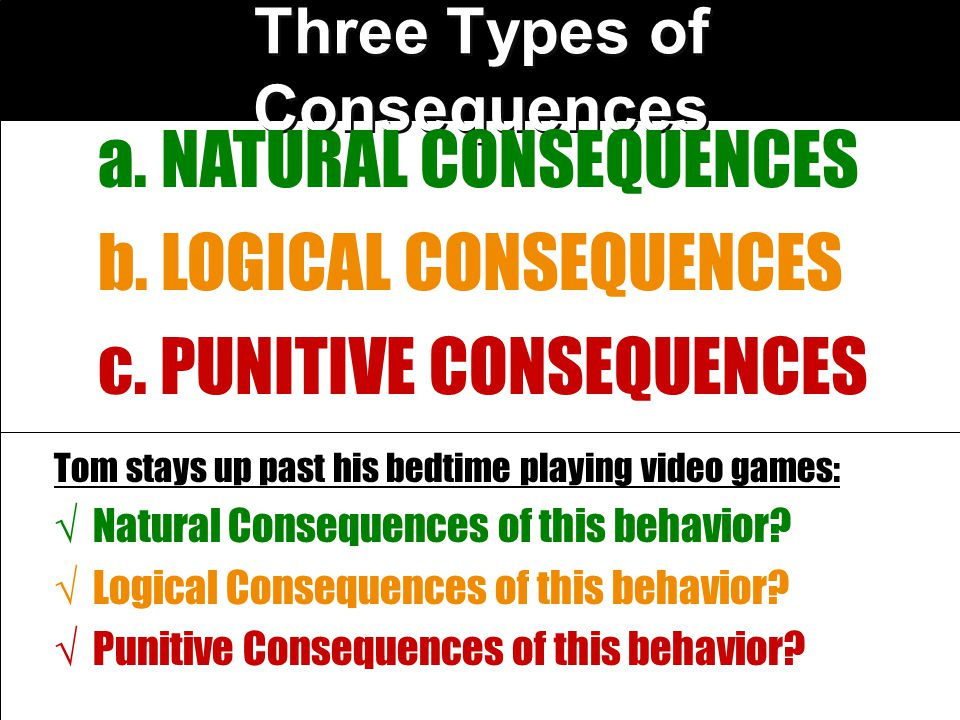 Three Types of Consequences a. NATURAL CONSEQUENCES b. LOGICAL CONSEQUENCES c. PUNITIVE CONSEQUENCES Tom stays up past his bedtime playing video games