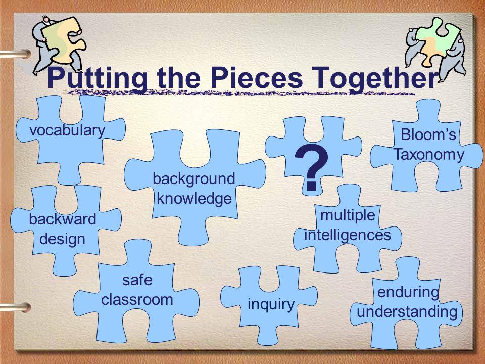 vocabulary inquiry safe classroom multiple intelligences enduring understanding .