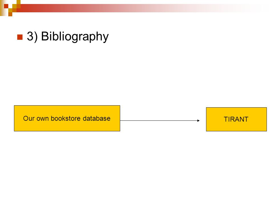 3) Bibliography Our own bookstore database TIRANT