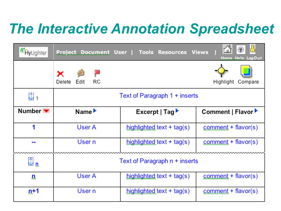 The Interactive Annotation Spreadsheet