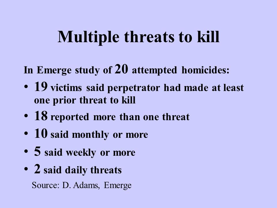 Multiple threats to kill In Emerge study of 20 attempted homicides: 19 victims said perpetrator had made at least one prior threat to kill 18 reported more than one threat 10 said monthly or more 5 said weekly or more 2 said daily threats Source: D.