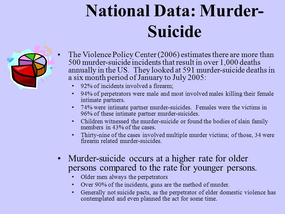 National Data: Murder- Suicide The Violence Policy Center (2006) estimates there are more than 500 murder-suicide incidents that result in over 1,000 deaths annually in the US.