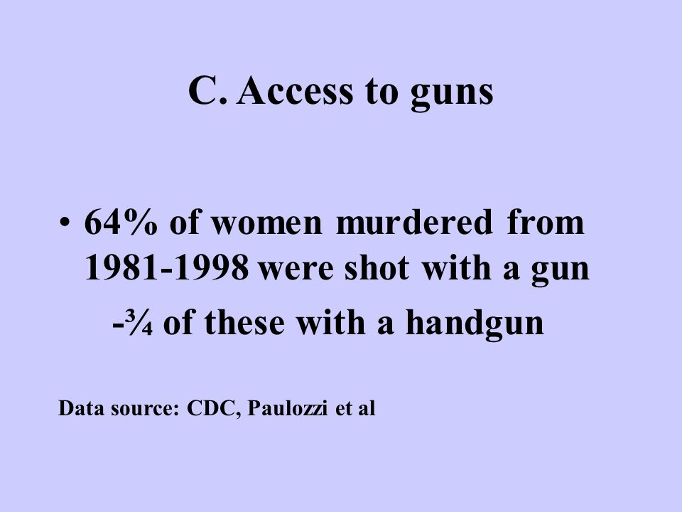 C. Access to guns 64% of women murdered from 1981-1998 were shot with a gun -¾ of these with a handgun Data source: CDC, Paulozzi et al