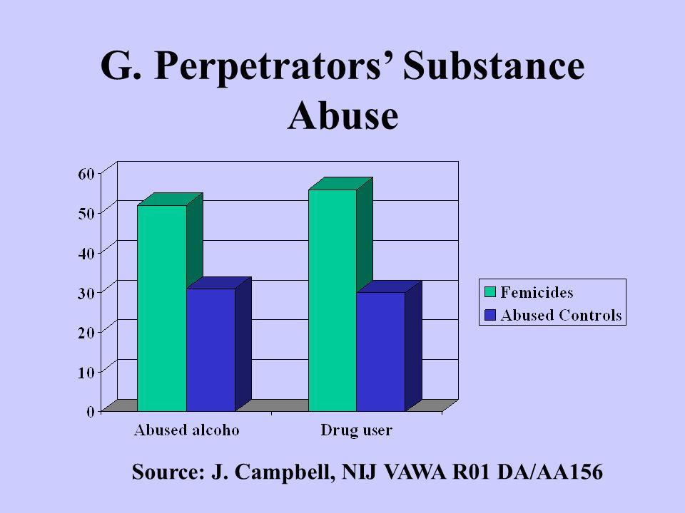 G. Perpetrators' Substance Abuse Source: J. Campbell, NIJ VAWA R01 DA/AA156