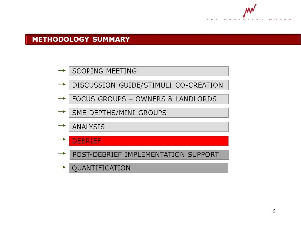 6 METHODOLOGY SUMMARY SCOPING MEETING DISCUSSION GUIDE/STIMULI CO-CREATION SME DEPTHS/MINI-GROUPS FOCUS GROUPS – OWNERS & LANDLORDS ANALYSIS DEBRIEF POST-DEBRIEF IMPLEMENTATION SUPPORT QUANTIFICATION