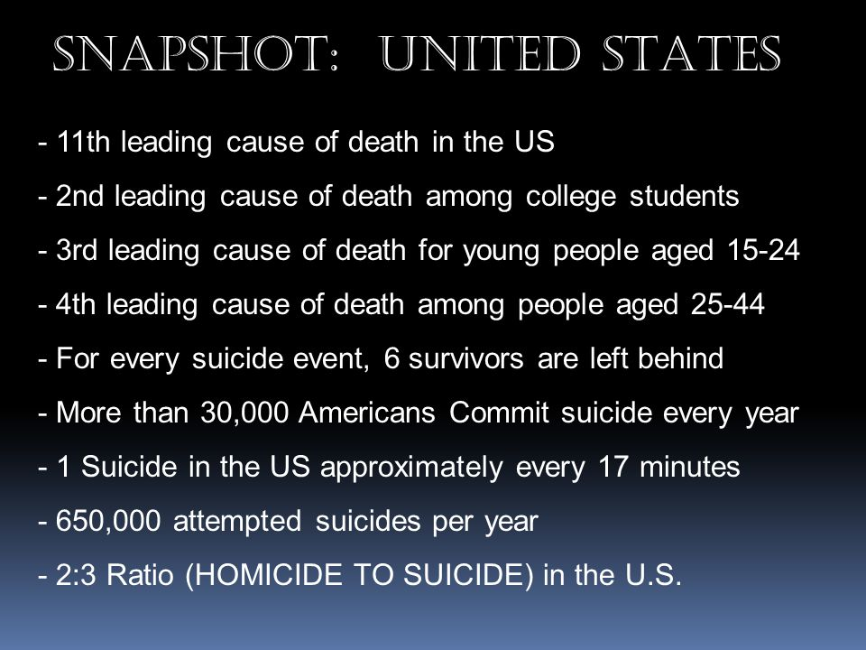 MYTH OR FACT 1.Suicide Usually Happens with no warning 2.
