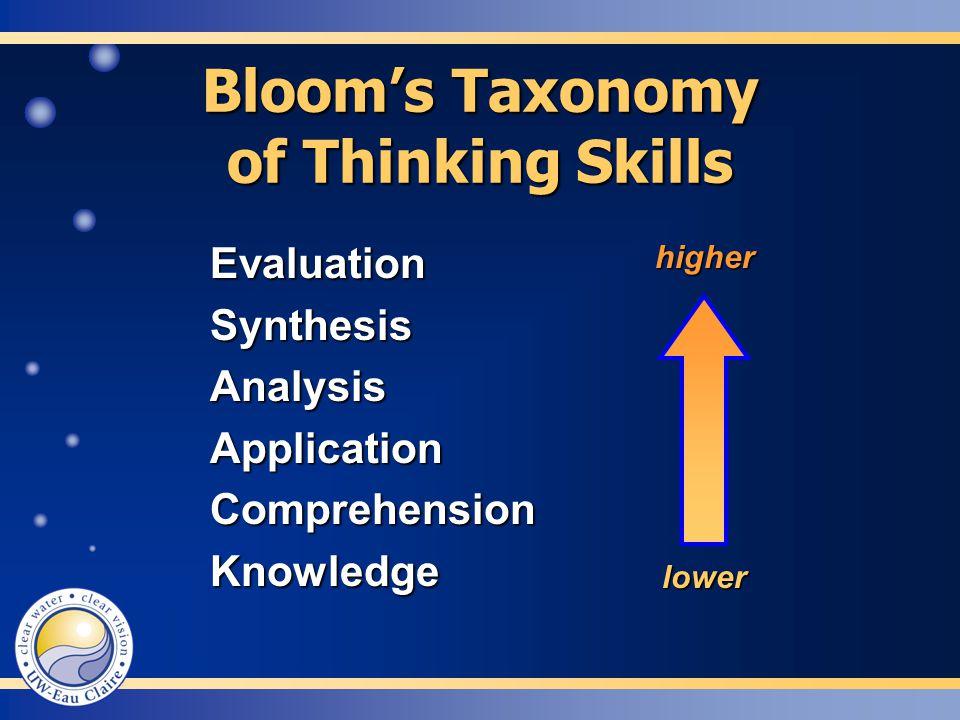 Bloom's Taxonomy of Thinking Skills EvaluationSynthesisAnalysisApplicationComprehensionKnowledge lowerhigher