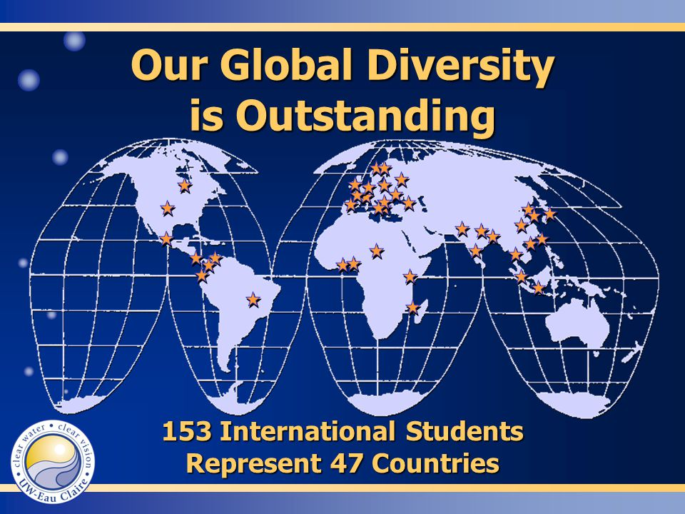 Our Global Diversity is Outstanding 153 International Students Represent 47 Countries