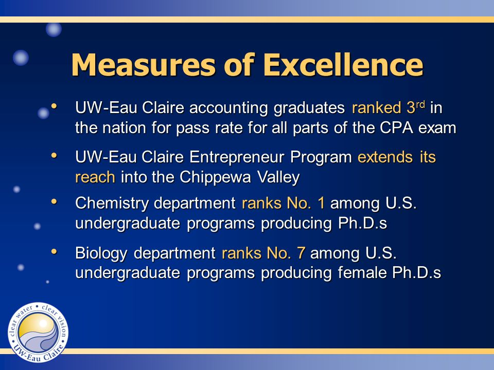 UW-Eau Claire Entrepreneur Program extends its reach into the Chippewa Valley UW-Eau Claire Entrepreneur Program extends its reach into the Chippewa Valley Biology department ranks No.