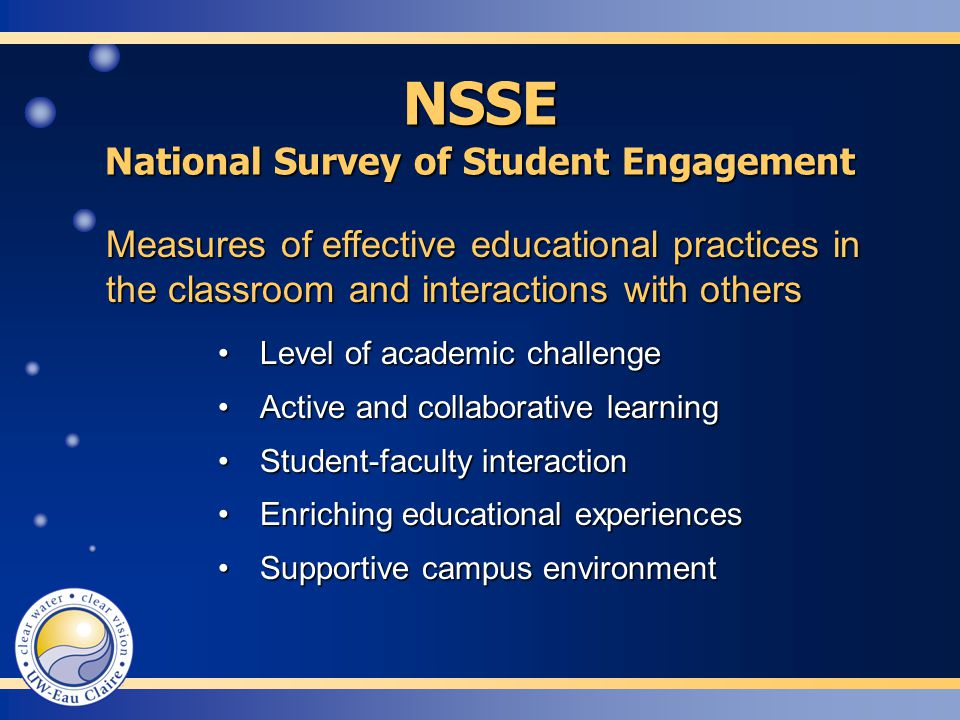NSSE National Survey of Student Engagement Level of academic challengeLevel of academic challenge Active and collaborative learningActive and collaborative learning Student-faculty interactionStudent-faculty interaction Enriching educational experiencesEnriching educational experiences Supportive campus environmentSupportive campus environment Measures of effective educational practices in the classroom and interactions with others