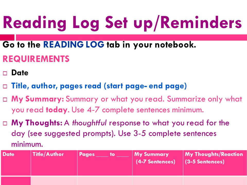 Reading Log Set up/Reminders Go to the READING LOG tab in your notebook.