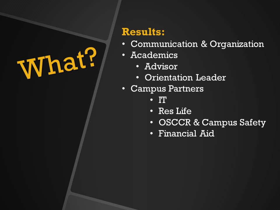 What? Results: Communication & Organization Academics Advisor Orientation Leader Campus Partners IT Res Life OSCCR & Campus Safety Financial Aid