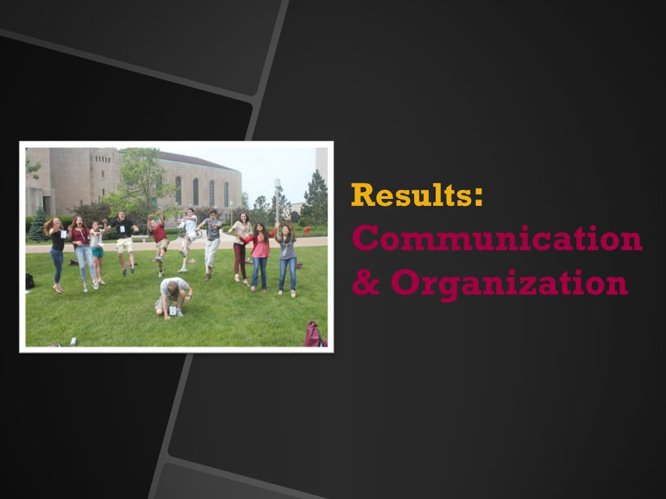Results : Communication & Organization