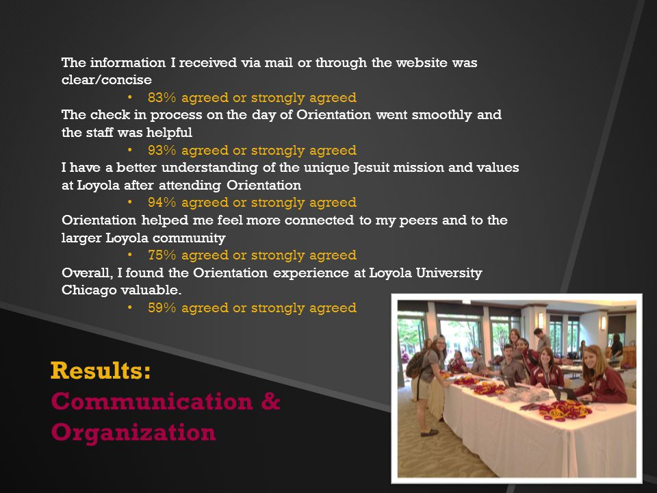 Results: Communication & Organization The information I received via mail or through the website was clear/concise 83% agreed or strongly agreed The check in process on the day of Orientation went smoothly and the staff was helpful 93% agreed or strongly agreed I have a better understanding of the unique Jesuit mission and values at Loyola after attending Orientation 94% agreed or strongly agreed Orientation helped me feel more connected to my peers and to the larger Loyola community 75% agreed or strongly agreed Overall, I found the Orientation experience at Loyola University Chicago valuable.