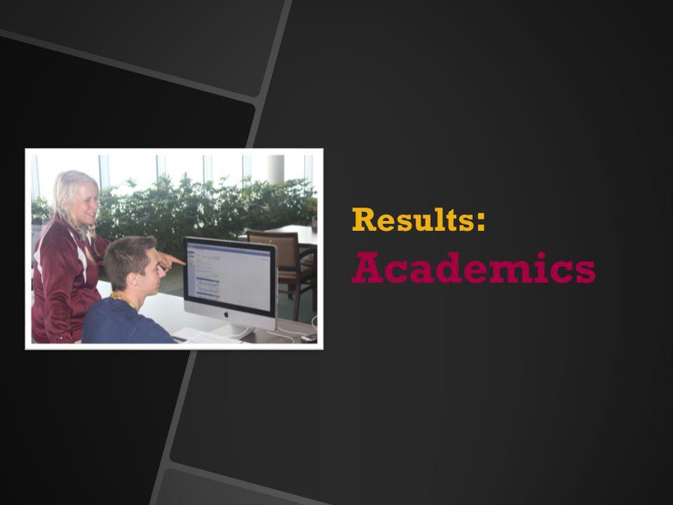 Results : Academics