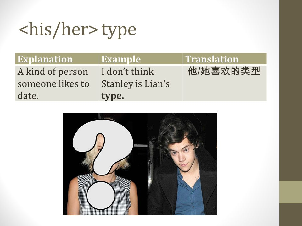 type ExplanationExampleTranslation A kind of person someone likes to date. I don't think Stanley is Lian's type. 他 / 她喜欢的类型