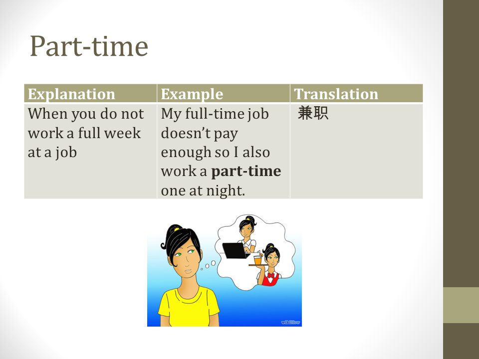 Part-time ExplanationExampleTranslation When you do not work a full week at a job My full-time job doesn't pay enough so I also work a part-time one a