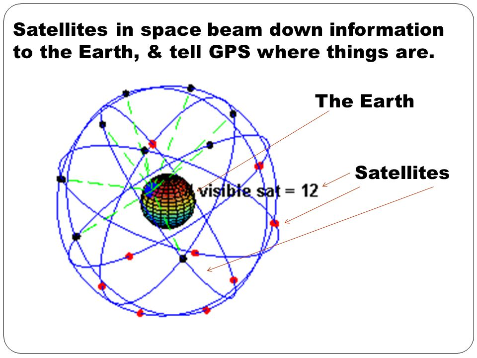 The Earth Satellites Satellites in space beam down information to the Earth, & tell GPS where things are.