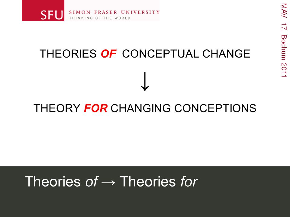 MAVI 17, Bochum 2011 Theories of → Theories for THEORIES OF CONCEPTUAL CHANGE ↓ THEORY FOR CHANGING CONCEPTIONS