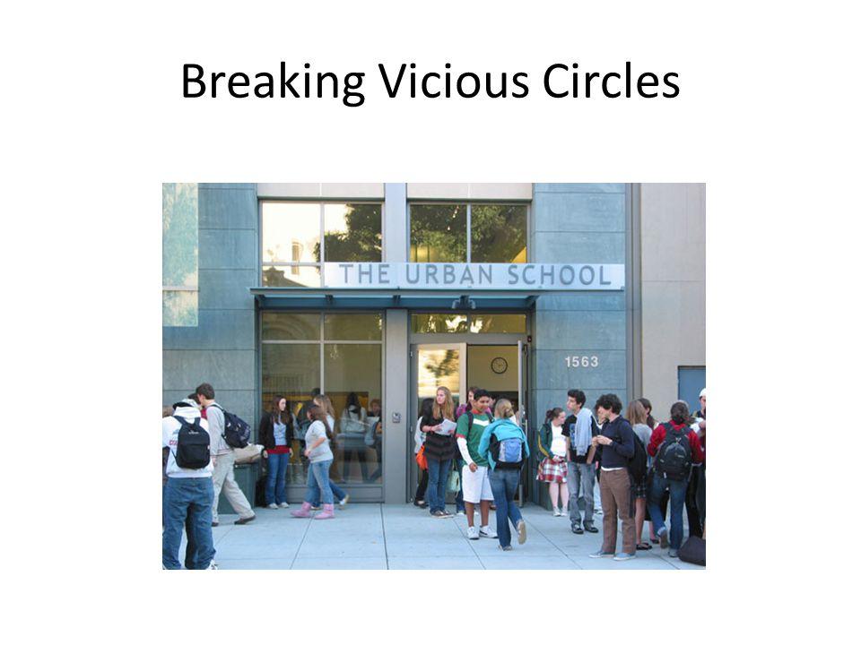 Breaking Vicious Circles