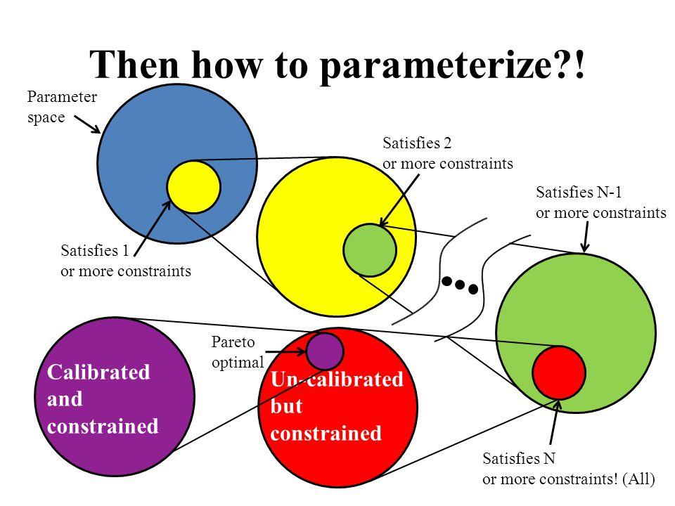 Parameter space Satisfies 1 or more constraints Satisfies N or more constraints.