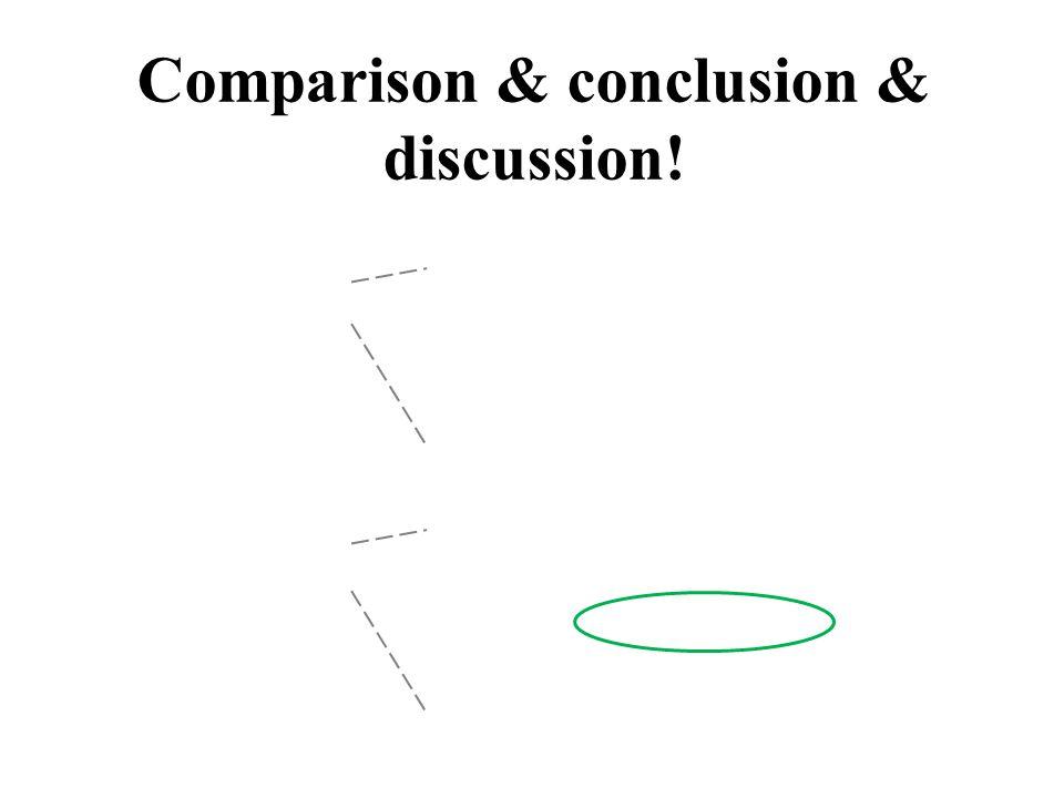 Comparison & conclusion & discussion!