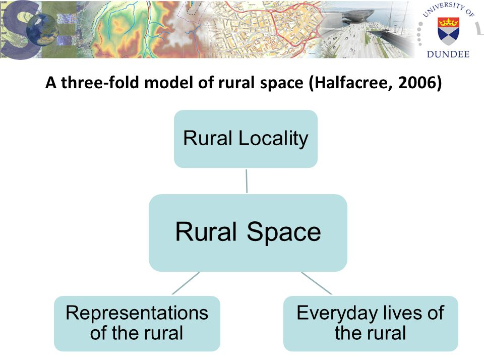 A three-fold model of rural space (Halfacree, 2006) Rural Space Rural Locality Everyday lives of the rural Representations of the rural