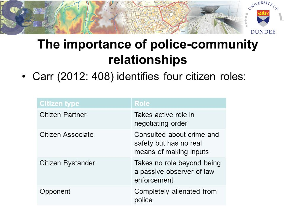 The importance of police-community relationships Carr (2012: 408) identifies four citizen roles: Citizen typeRole Citizen PartnerTakes active role in negotiating order Citizen AssociateConsulted about crime and safety but has no real means of making inputs Citizen BystanderTakes no role beyond being a passive observer of law enforcement OpponentCompletely alienated from police
