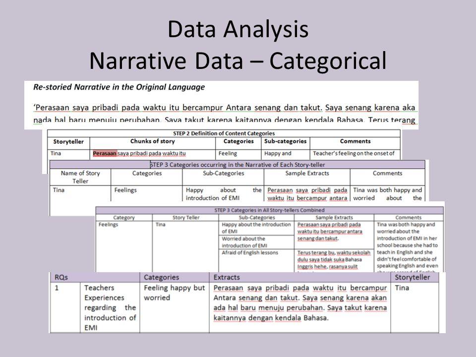 Data Analysis Narrative Data – Categorical