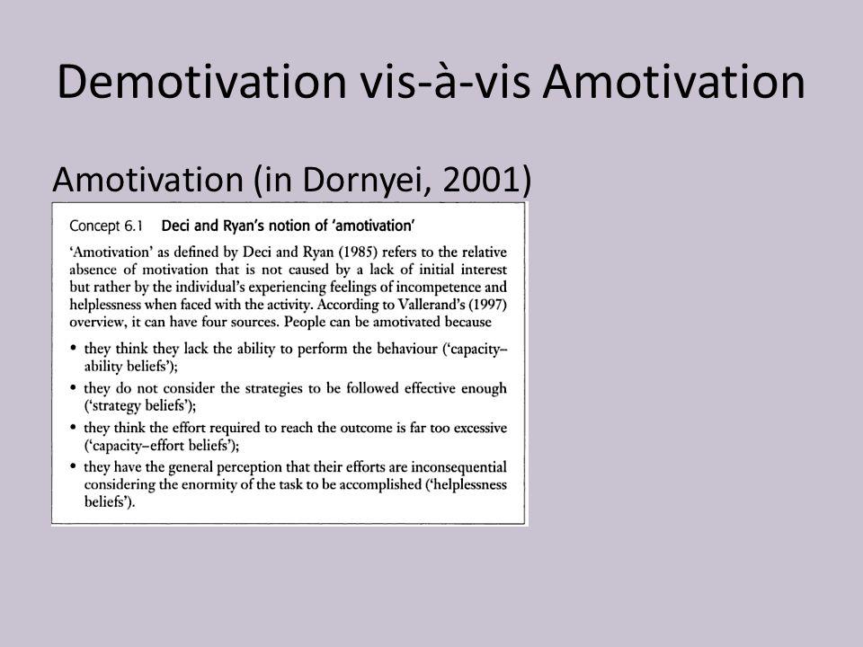 Demotivation vis-à-vis Amotivation Amotivation (in Dornyei, 2001)