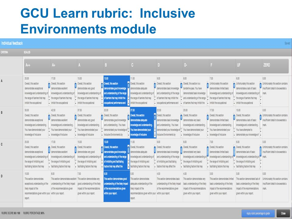 GCU Learn rubric: Inclusive Environments module