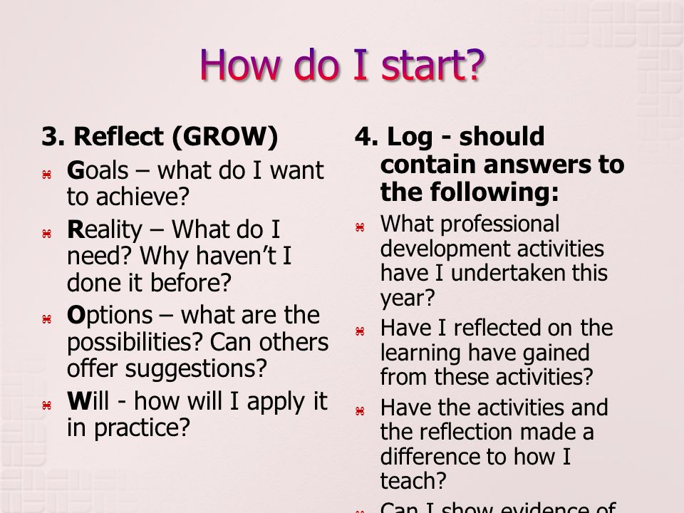 3. Reflect (GROW)  Goals – what do I want to achieve.