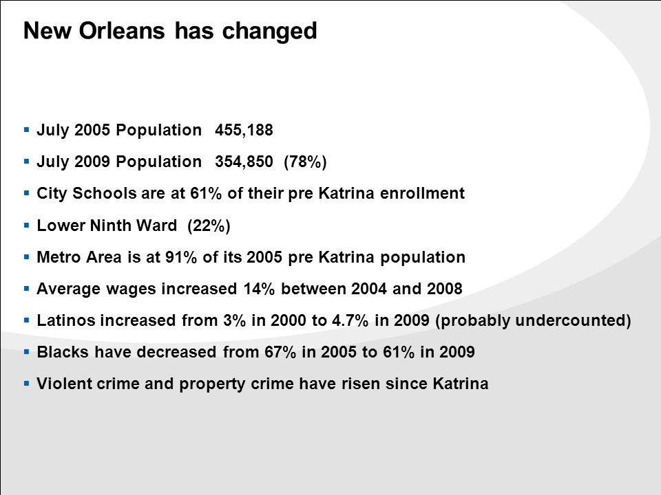 New Orleans has changed  July 2005 Population 455,188  July 2009 Population 354,850 (78%)  City Schools are at 61% of their pre Katrina enrollment