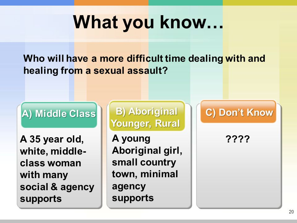 20 C) Don't Know B) Aboriginal Younger, Rural What you know… A) Middle Class Who will have a more difficult time dealing with and healing from a sexual assault.