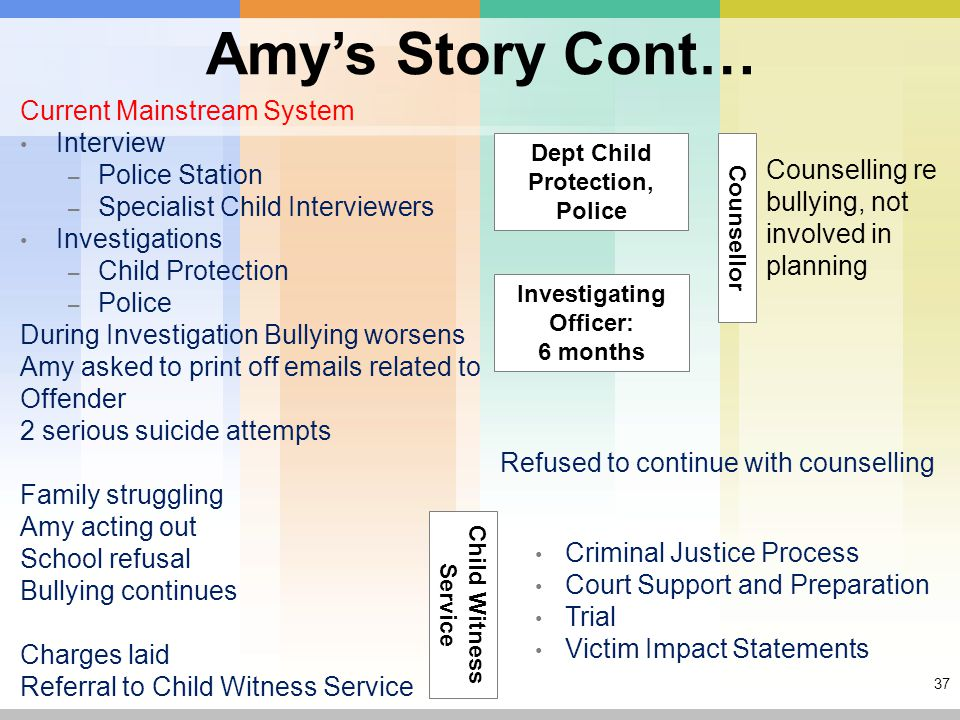 37 Current Mainstream System Interview – Police Station – Specialist Child Interviewers Investigations – Child Protection – Police During Investigation Bullying worsens Amy asked to print off emails related to Offender 2 serious suicide attempts Refused to continue with counselling Family struggling Amy acting out School refusal Bullying continues Charges laid Referral to Child Witness Service Dept Child Protection, Police Investigating Officer: 6 months Criminal Justice Process Court Support and Preparation Trial Victim Impact Statements Counsellor Child Witness Service Amy's Story Cont… Counselling re bullying, not involved in planning