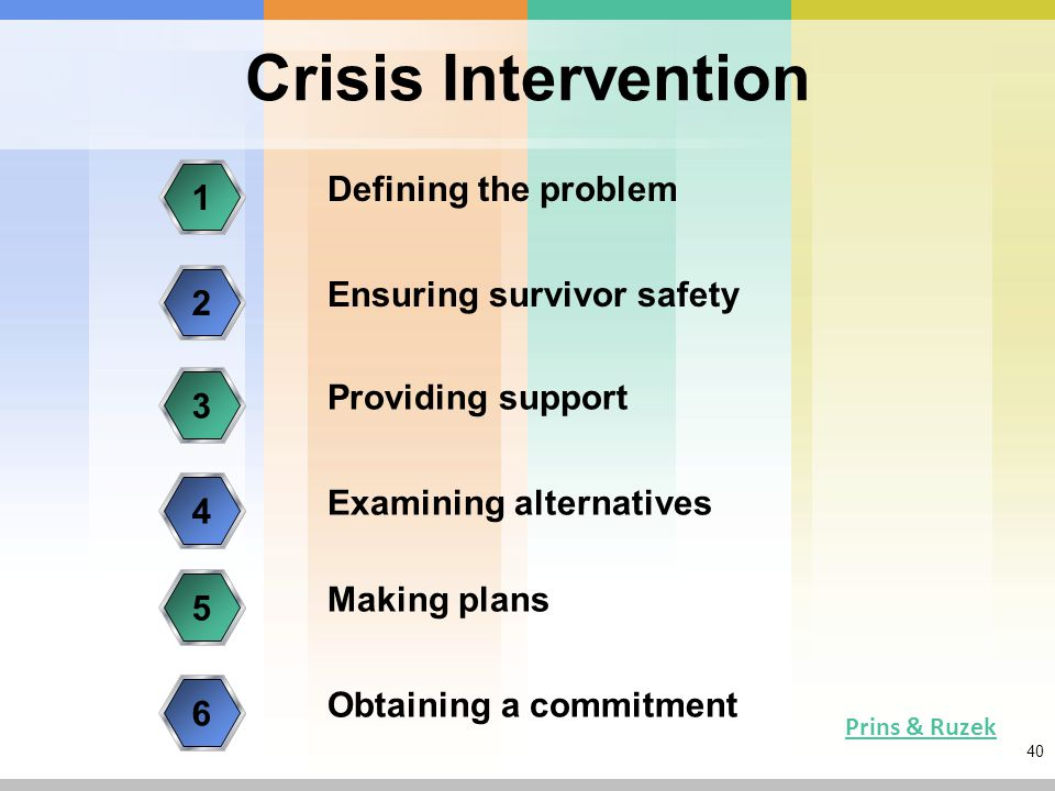 40 Crisis Intervention Defining the problem 1 Ensuring survivor safety 2 Providing support 3 Examining alternatives 4 Making plans 5 Obtaining a commitment 6 Prins & Ruzek