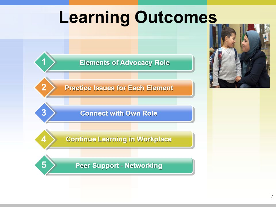 7 Continue Learning in Workplace Connect with Own Role Practice Issues for Each Element Learning Outcomes 2 3 4 Elements of Advocacy Role 1 Peer Support - Networking 5
