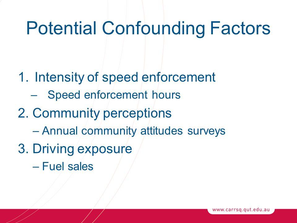 Potential Confounding Factors 1.Intensity of speed enforcement –Speed enforcement hours 2.