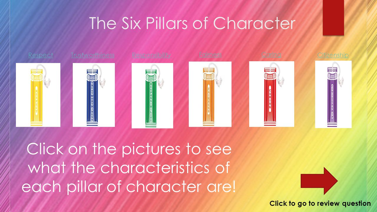 The Six Pillars of Character RespectTrustworthinessResponsibility FairnessCaring Citizenship Click on the pictures to see what the characteristics of each pillar of character are.
