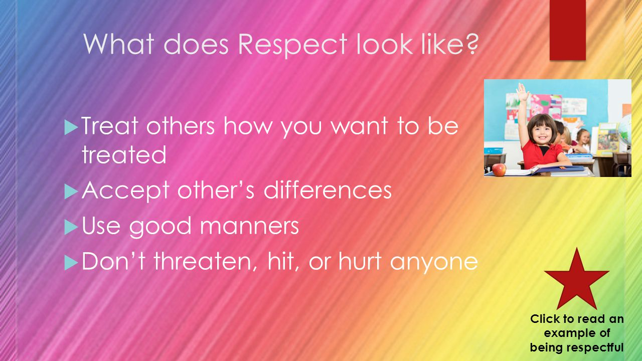 The Six Pillars of Character RespectTrustworthinessResponsibility FairnessCaring Citizenship Click on the pictures to see what the characteristics of