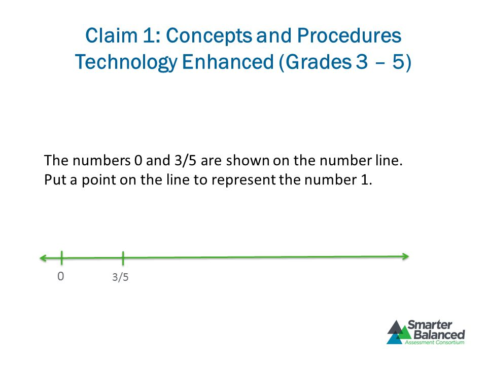 0 3/5 The numbers 0 and 3/5 are shown on the number line. Put a point on the line to represent the number 1. Claim 1: Concepts and Procedures Technolo