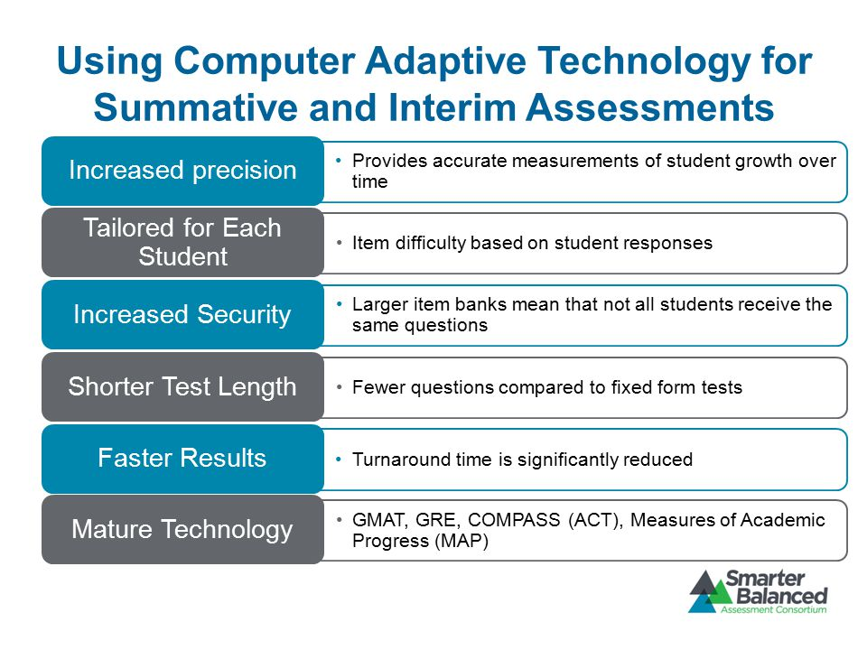 Using Computer Adaptive Technology for Summative and Interim Assessments Provides accurate measurements of student growth over time Increased precisio
