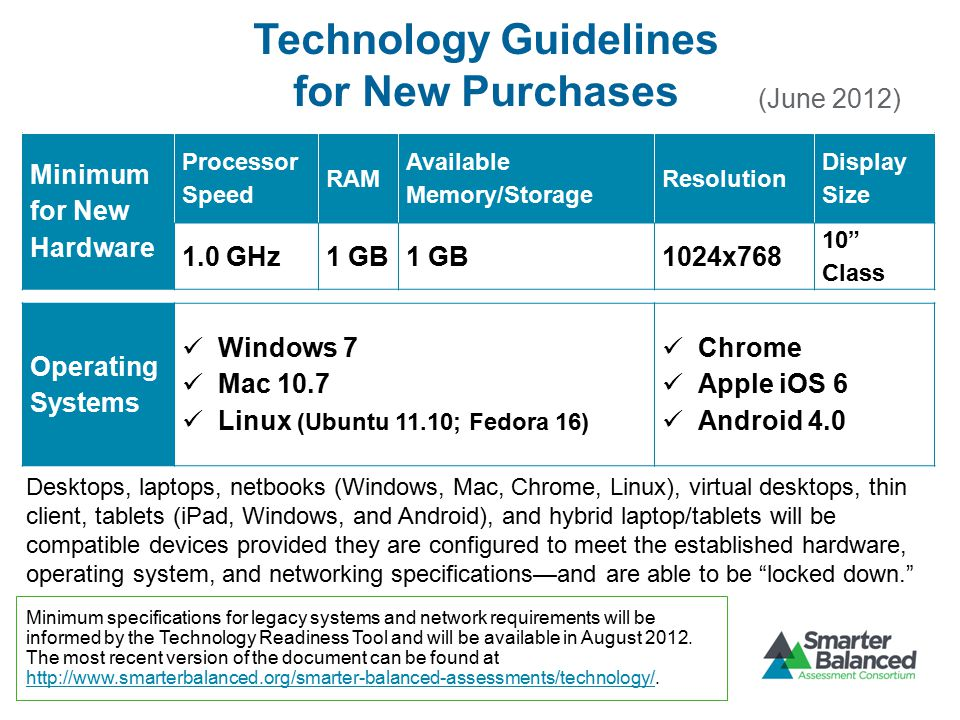 Technology Guidelines for New Purchases Minimum for New Hardware Processor Speed RAM Available Memory/Storage Resolution Display Size 1.0 GHz1 GB 1024