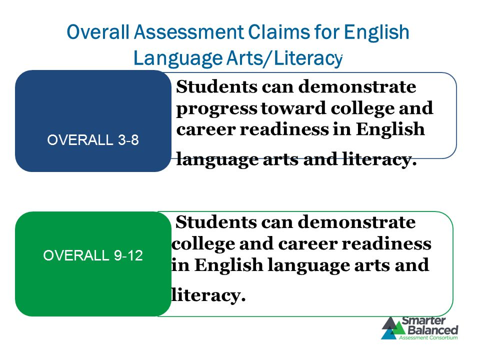 Overall Assessment Claims for English Language Arts/Literacy OVERALL 3-8 OVERALL 9-12 (a/o Round 2 – released 9/20/11) Students can demonstrate progre