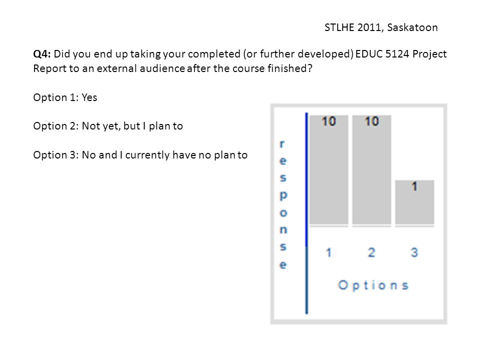 STLHE 2011, Saskatoon Q4: Did you end up taking your completed (or further developed) EDUC 5124 Project Report to an external audience after the course finished.
