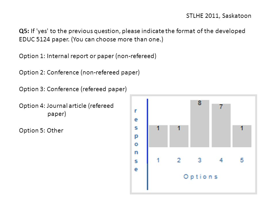 STLHE 2011, Saskatoon Q5: If 'yes' to the previous question, please indicate the format of the developed EDUC 5124 paper. (You can choose more than on